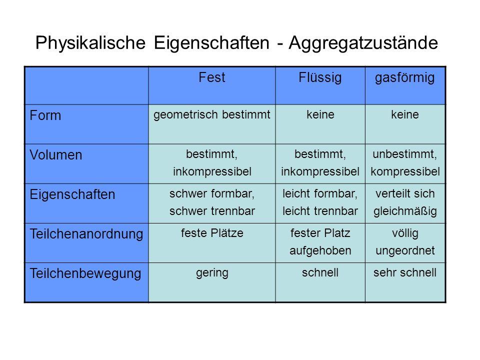 Physikalische Eigenschaften - Aggregatzustände