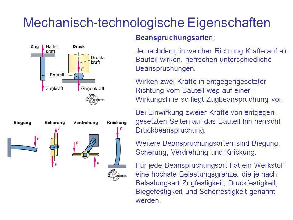 Mechanisch-technologische Eigenschaften