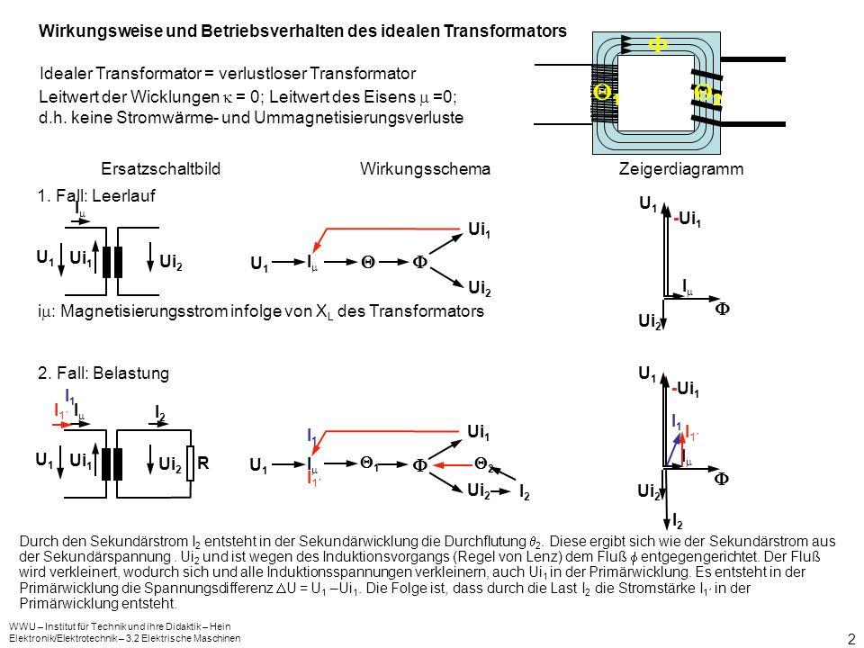 Wirkungsweise und Betriebsverhalten des idealen Transformators