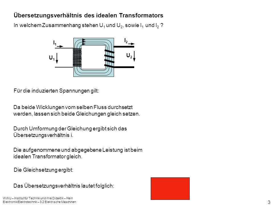Übersetzungsverhältnis des idealen Transformators