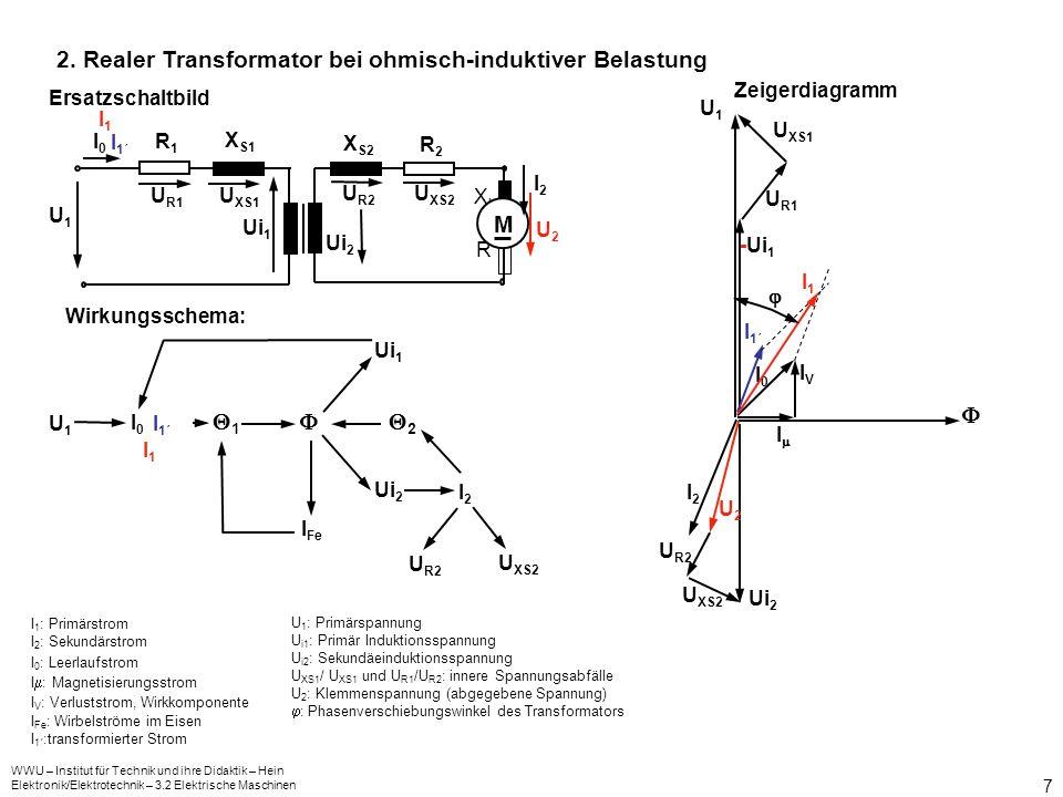 2. Realer Transformator bei ohmisch-induktiver Belastung