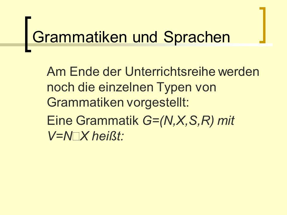 Grammatiken und Sprachen