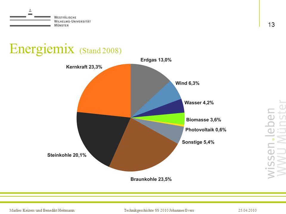 Energiemix (Stand 2008)