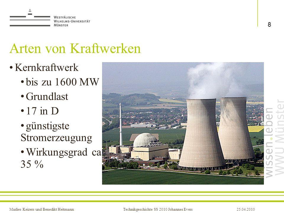 Arten von Kraftwerken Kernkraftwerk bis zu 1600 MW Grundlast 17 in D