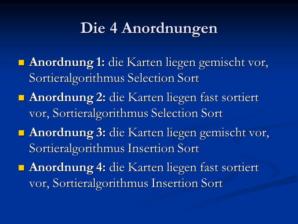 Die 4 Anordnungen Anordnung 1: die Karten liegen gemischt vor, Sortieralgorithmus Selection Sort.
