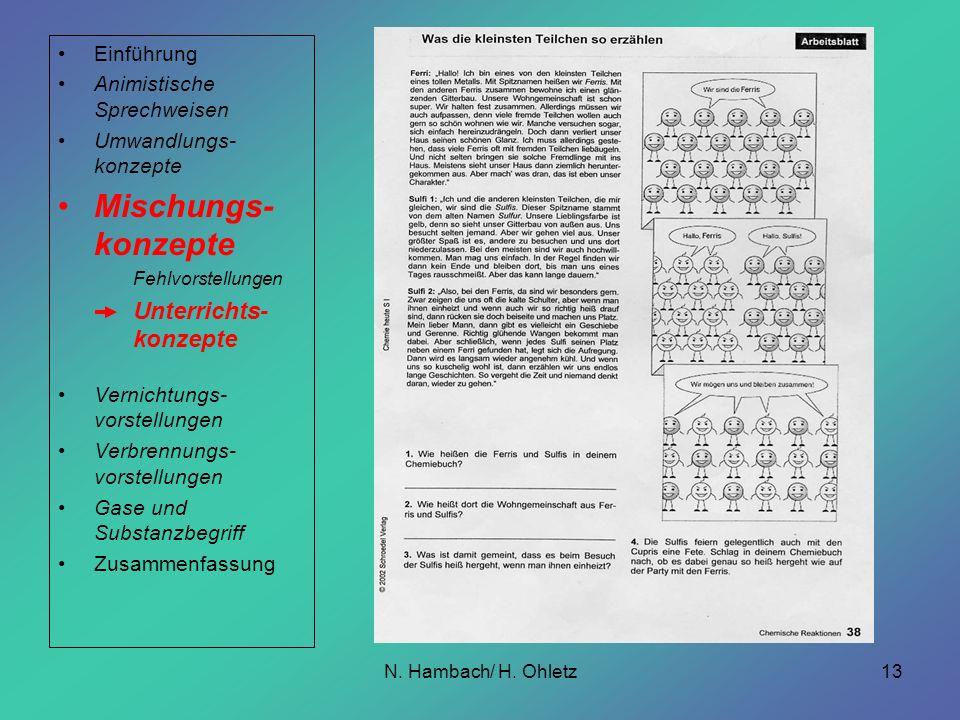 Mischungs-konzepte Unterrichts- konzepte Einführung