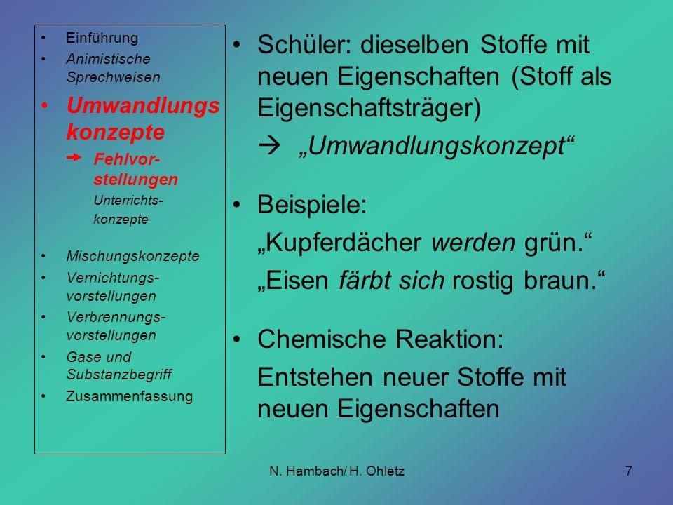""" """"Umwandlungskonzept Beispiele: """"Kupferdächer werden grün."""