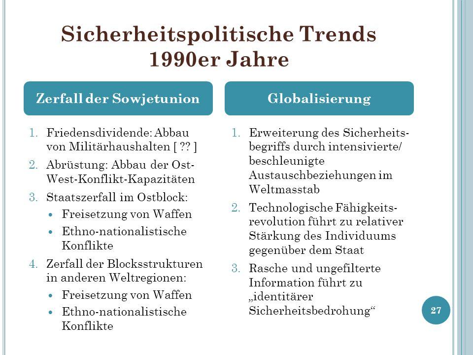 Sicherheitspolitische Trends 1990er Jahre