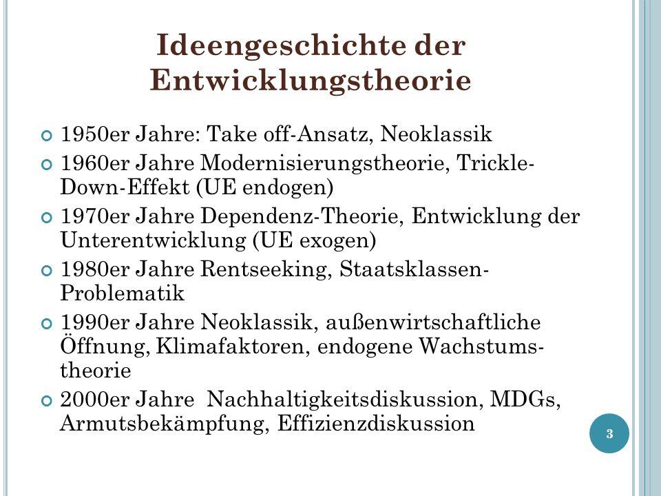 Ideengeschichte der Entwicklungstheorie