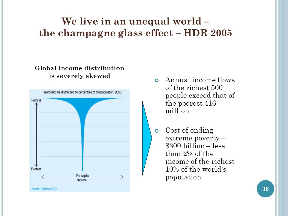 We live in an unequal world – the champagne glass effect – HDR 2005