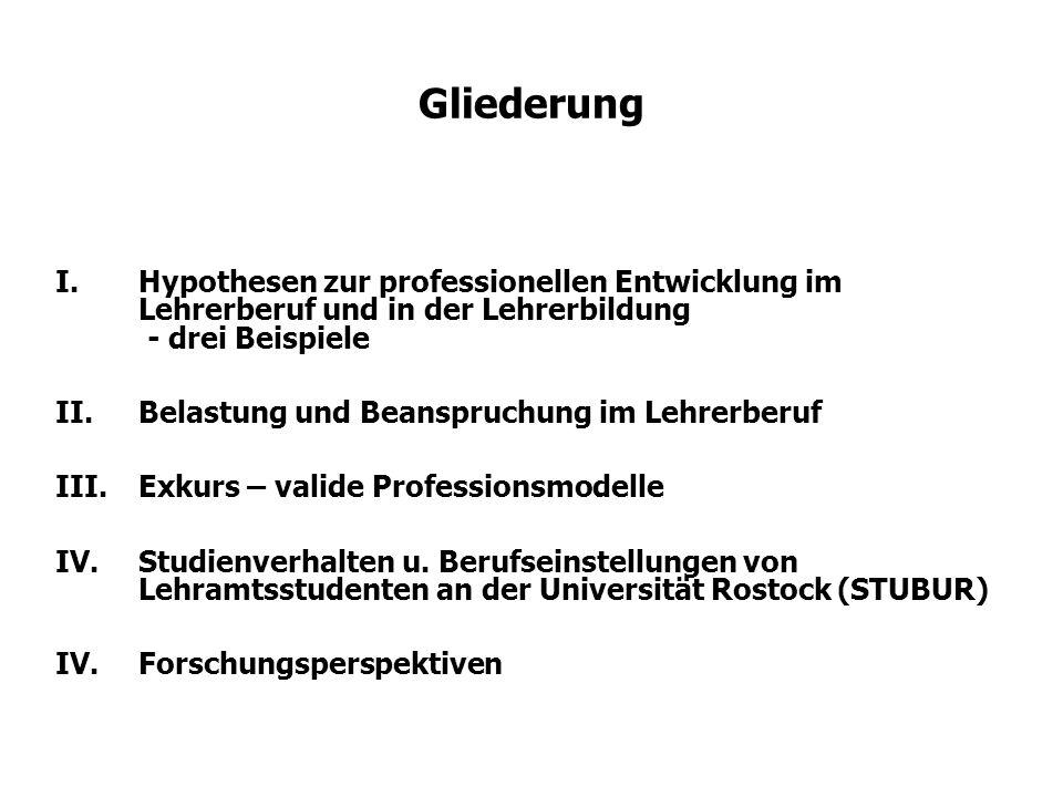Gliederung Hypothesen zur professionellen Entwicklung im Lehrerberuf und in der Lehrerbildung - drei Beispiele.