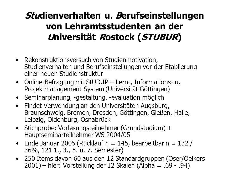 Studienverhalten u. Berufseinstellungen von Lehramtsstudenten an der Universität Rostock (STUBUR)