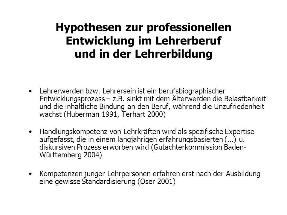 Hypothesen zur professionellen Entwicklung im Lehrerberuf und in der Lehrerbildung