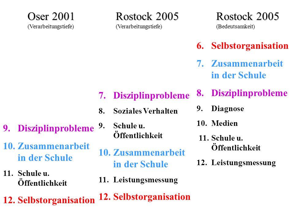 Oser 2001 (Verarbeitungstiefe) Rostock 2005 (Verarbeitungstiefe)