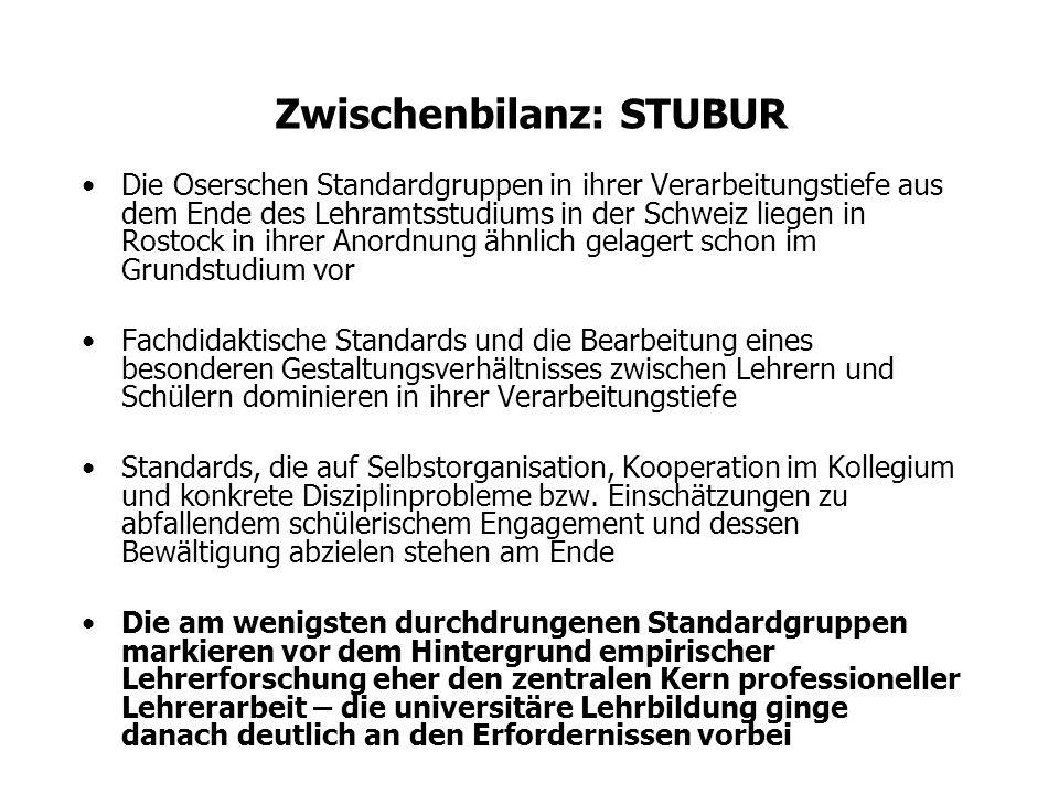 Zwischenbilanz: STUBUR