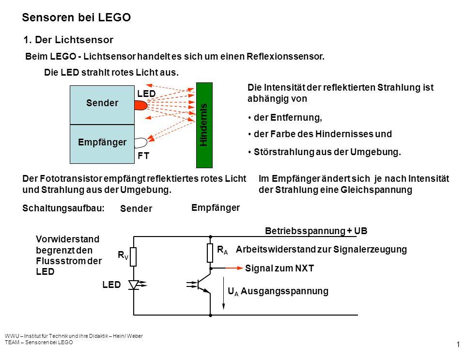 Sensoren bei LEGO 1. Der Lichtsensor