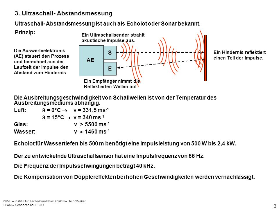 3. Ultraschall- Abstandsmessung