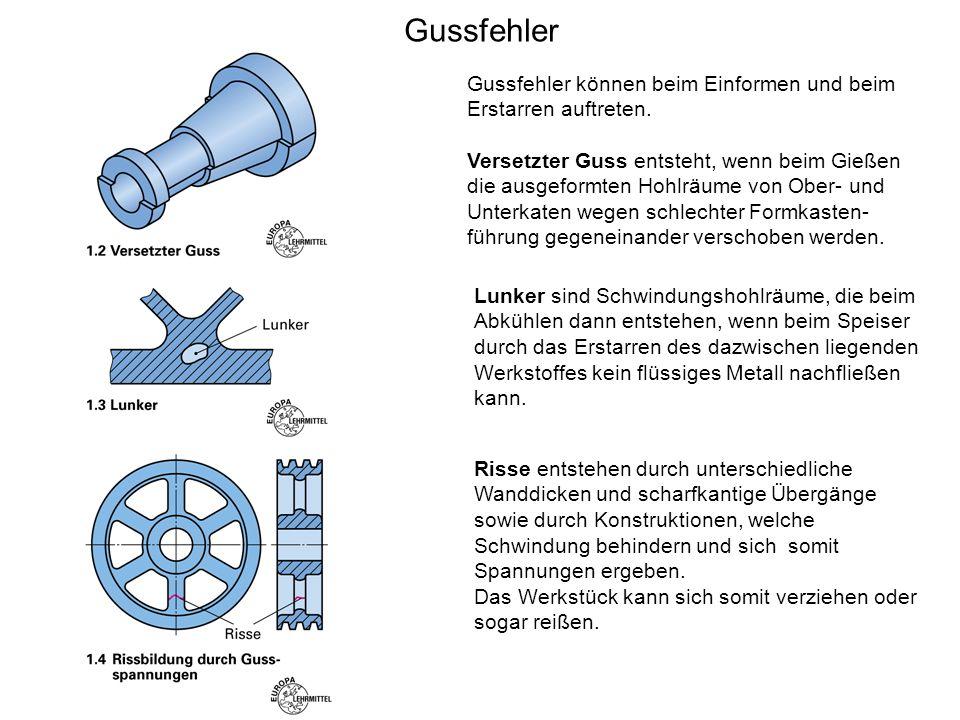 Gussfehler Gussfehler können beim Einformen und beim Erstarren auftreten.