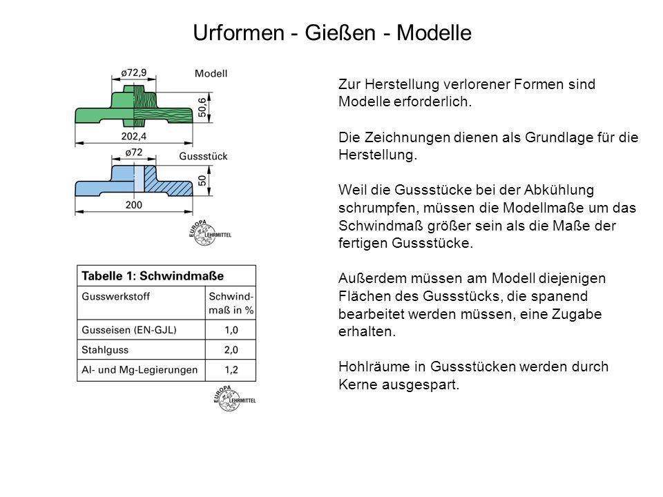 Urformen - Gießen - Modelle