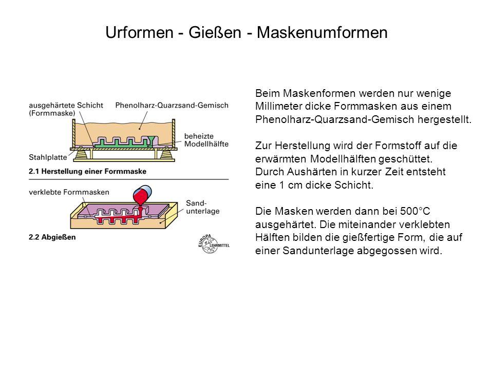 Urformen - Gießen - Maskenumformen