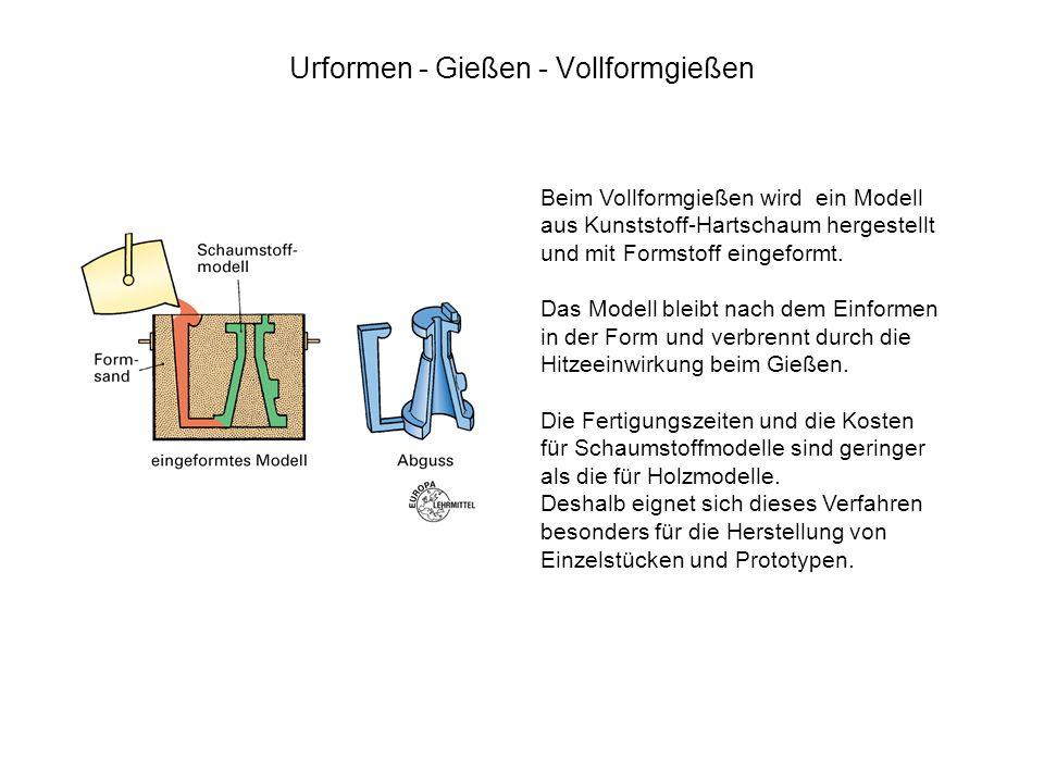 Urformen - Gießen - Vollformgießen