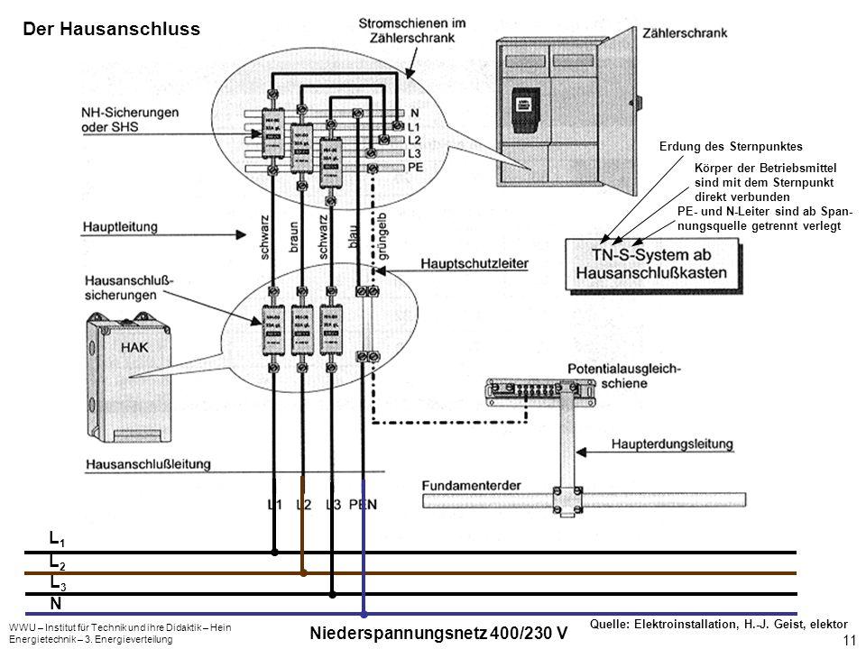 Der Hausanschluss L1 L2 L3 N Niederspannungsnetz 400/230 V