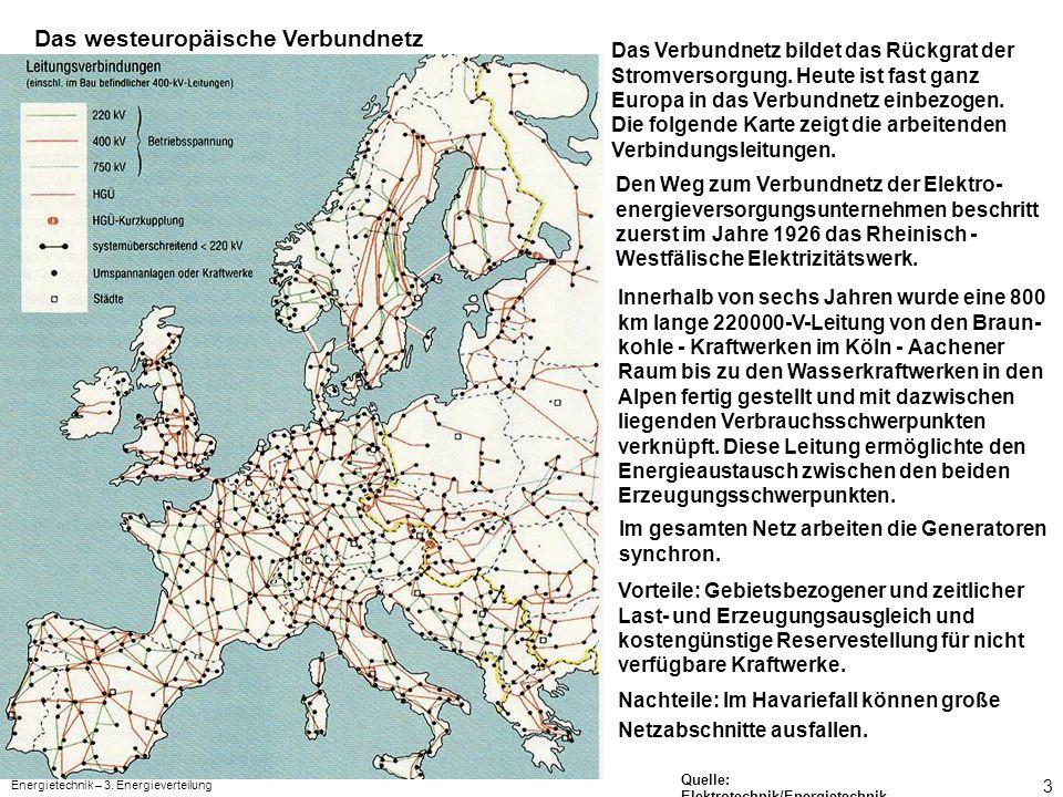 Das westeuropäische Verbundnetz