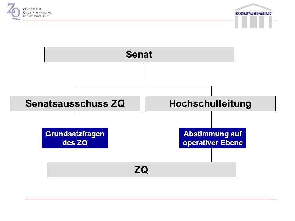 Grundsatzfragen des ZQ Abstimmung auf operativer Ebene