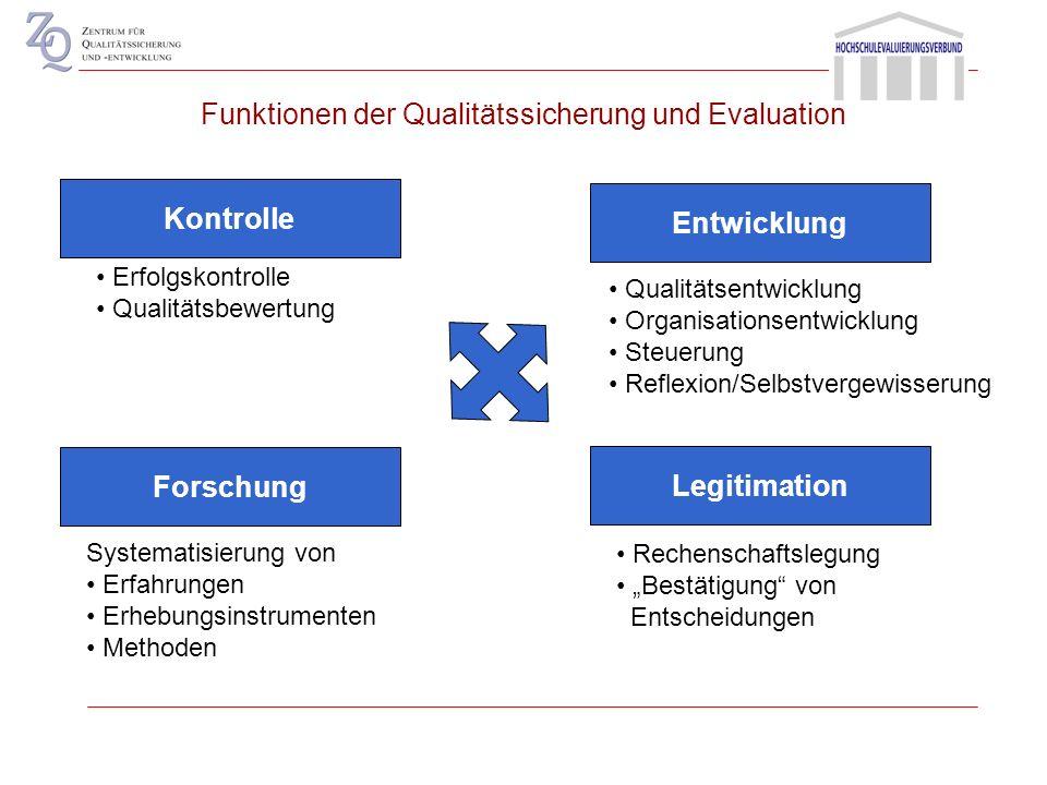 Funktionen der Qualitätssicherung und Evaluation