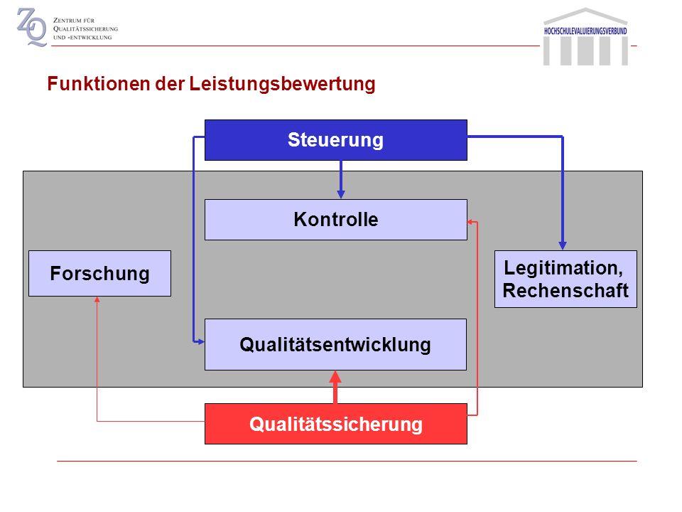 Legitimation, Rechenschaft Qualitätsentwicklung