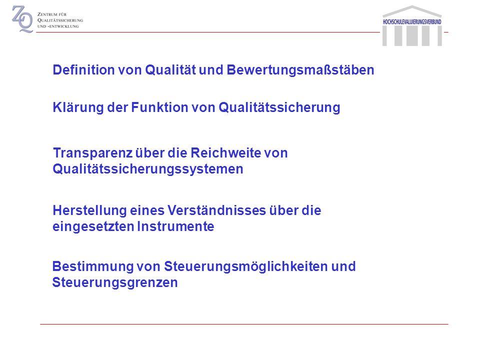 Definition von Qualität und Bewertungsmaßstäben