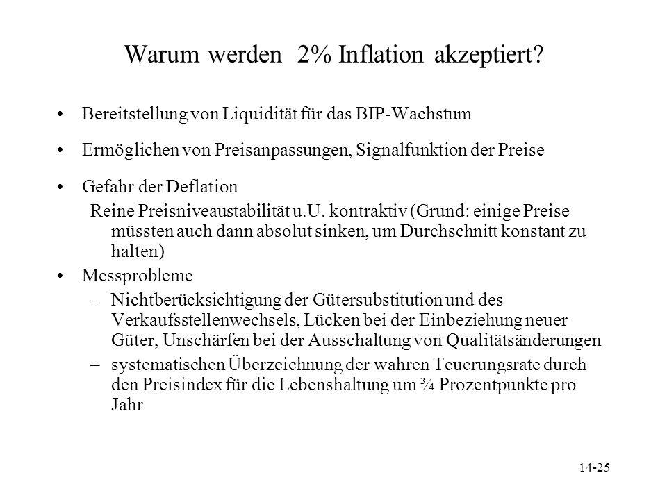Warum werden 2% Inflation akzeptiert