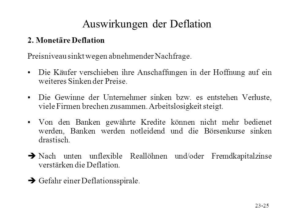 Auswirkungen der Deflation