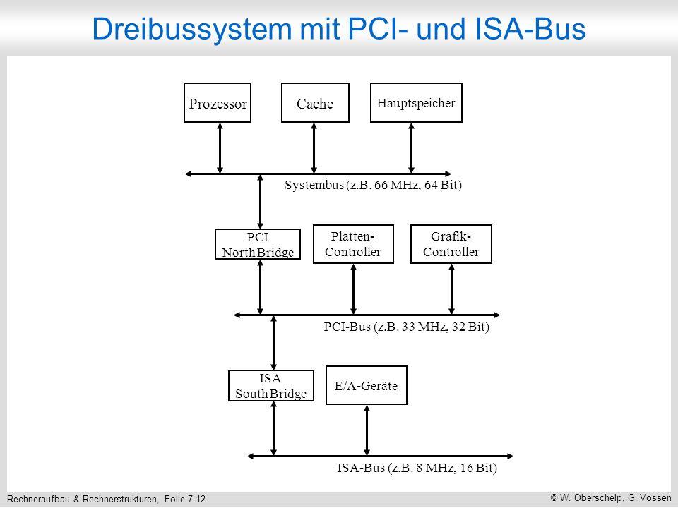 Dreibussystem mit PCI- und ISA-Bus