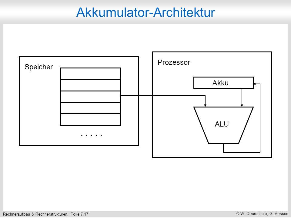 Akkumulator-Architektur
