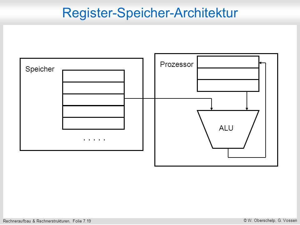 Register-Speicher-Architektur