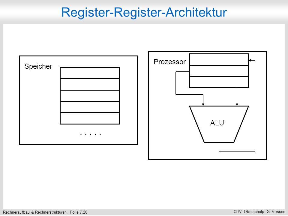 Register-Register-Architektur