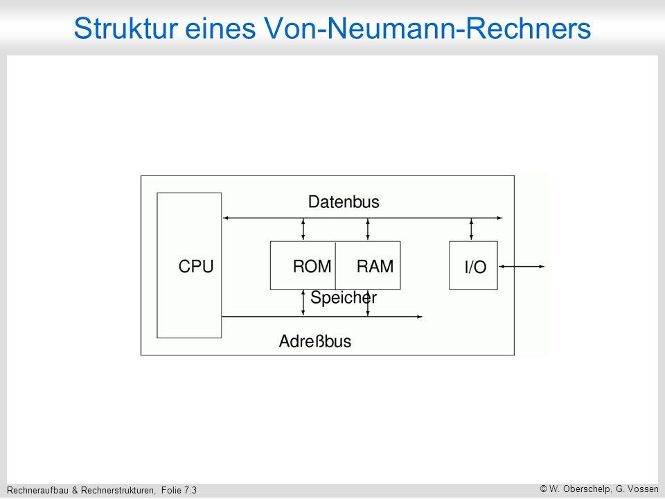 Struktur eines Von-Neumann-Rechners
