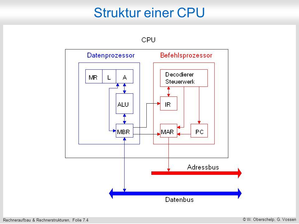 Struktur einer CPU