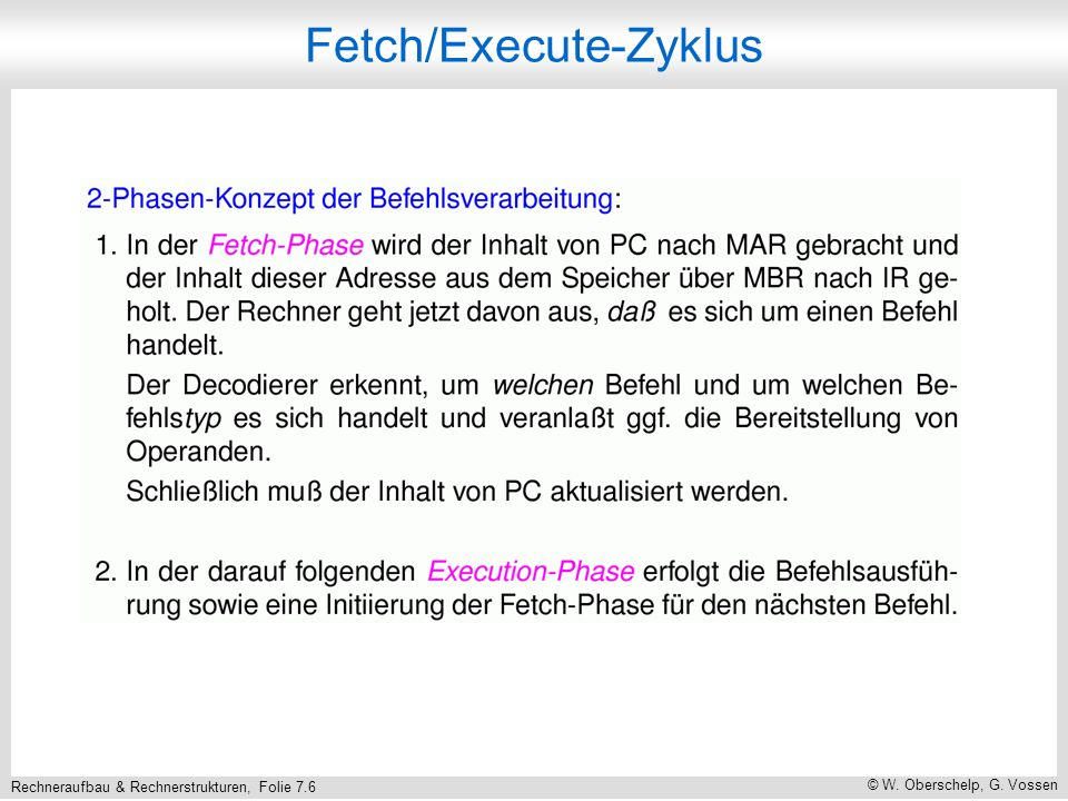 Fetch/Execute-Zyklus
