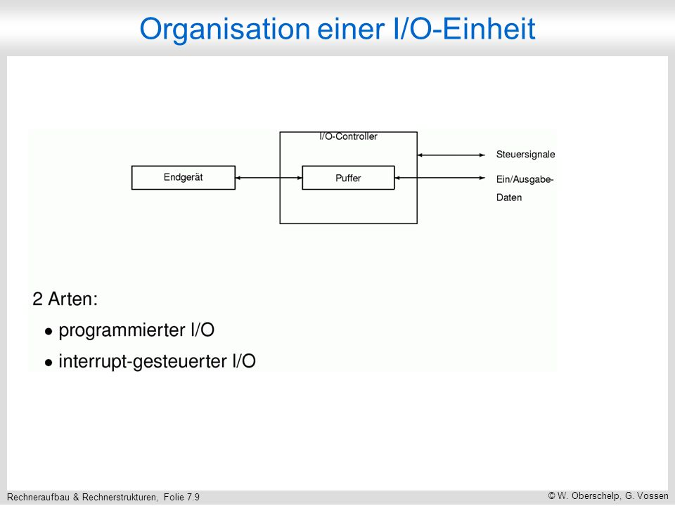 Organisation einer I/O-Einheit