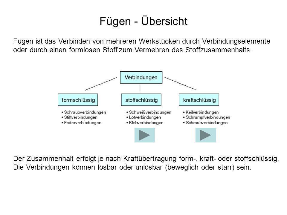 Fügen - Übersicht Fügen ist das Verbinden von mehreren Werkstücken durch Verbindungselemente.