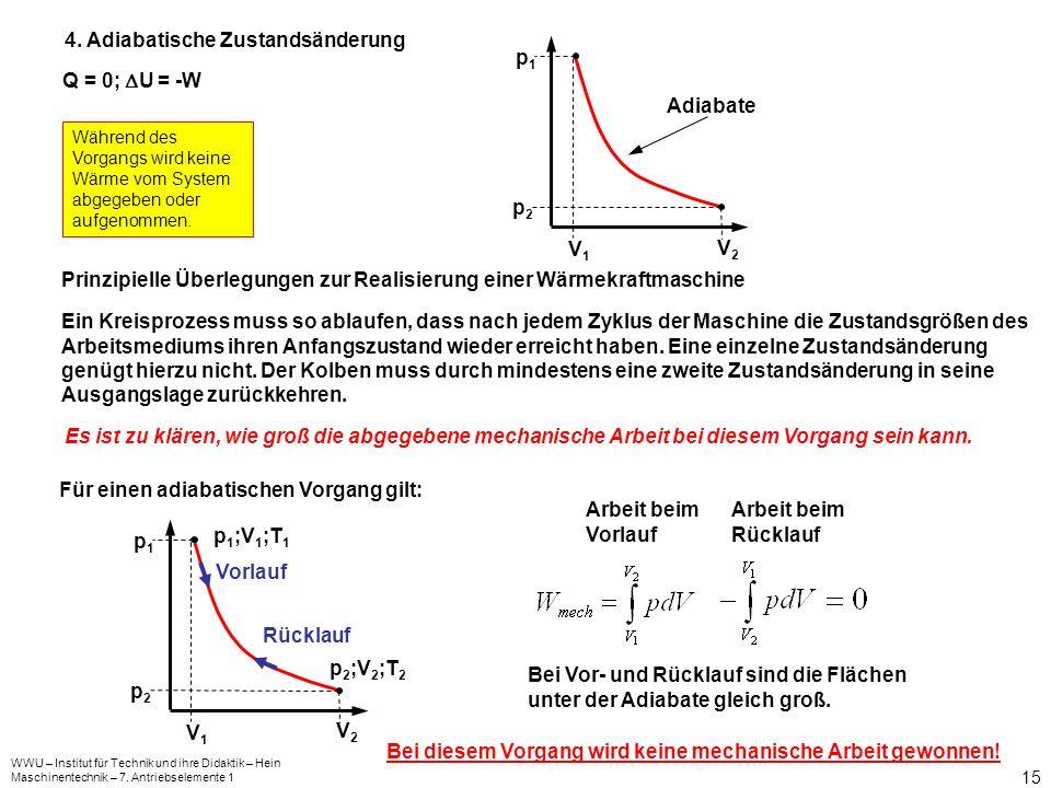 4. Adiabatische Zustandsänderung p1
