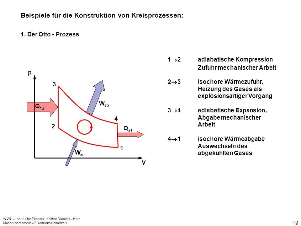 Beispiele für die Konstruktion von Kreisprozessen: