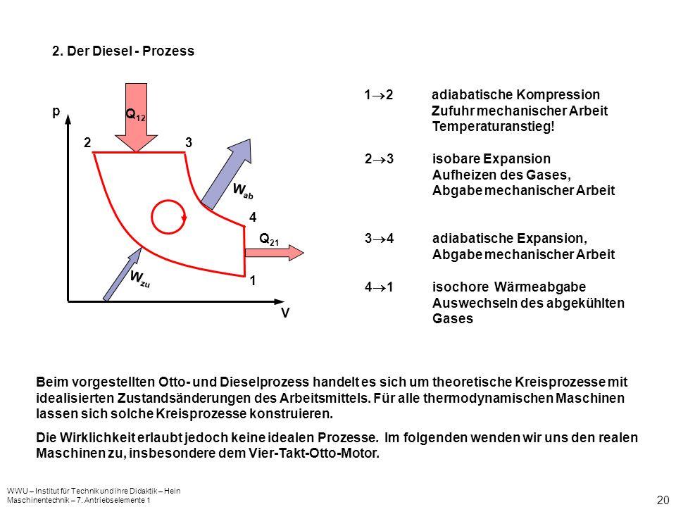 12 adiabatische Kompression Zufuhr mechanischer Arbeit