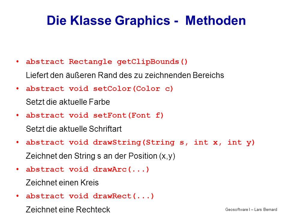 Die Klasse Graphics - Methoden