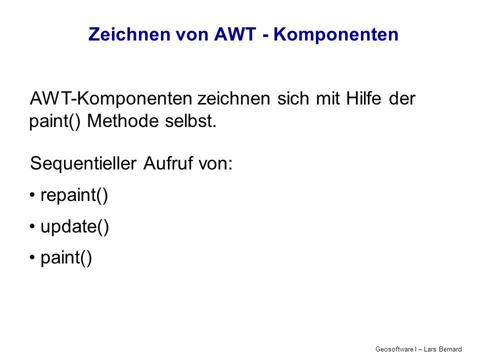 Zeichnen von AWT - Komponenten