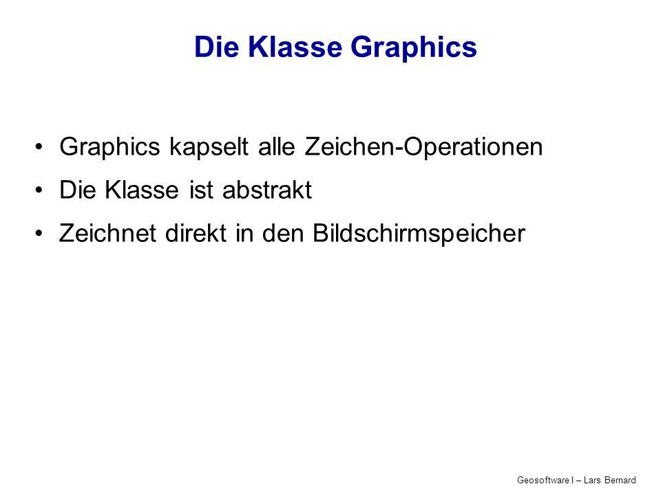 Die Klasse Graphics Graphics kapselt alle Zeichen-Operationen