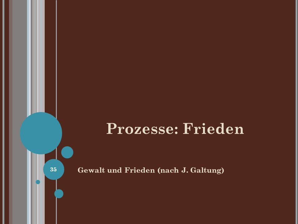 Prozesse: Frieden Gewalt und Frieden (nach J. Galtung)