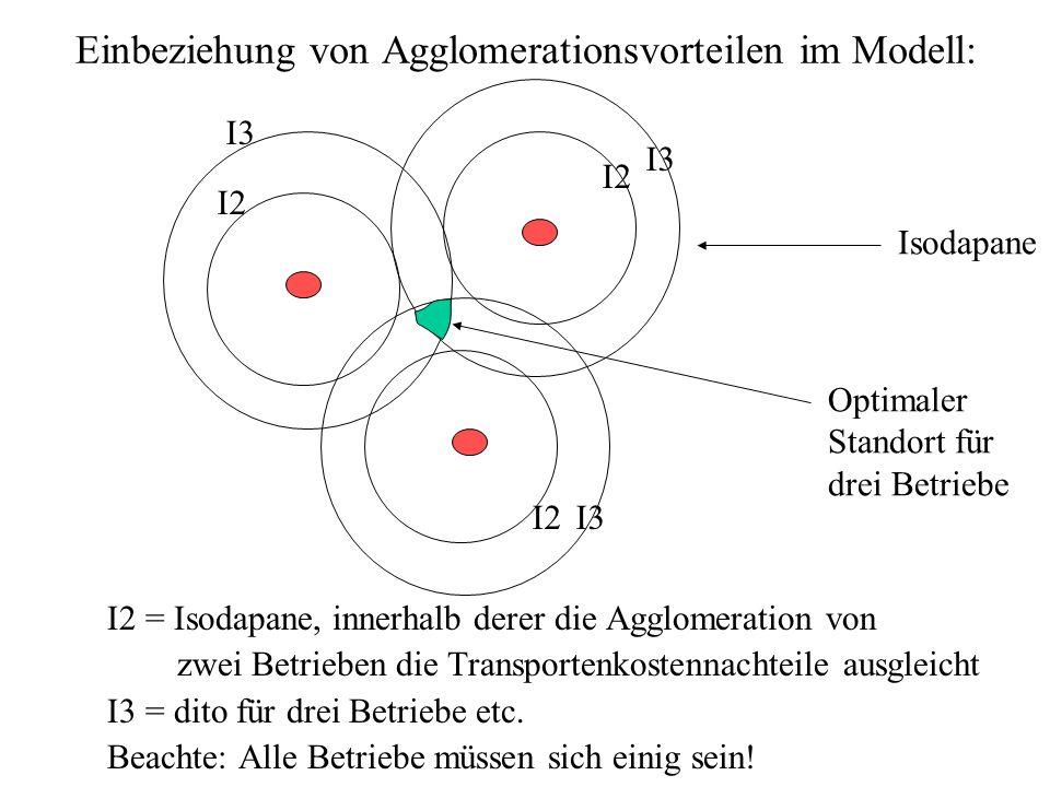 Einbeziehung von Agglomerationsvorteilen im Modell: